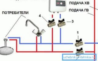 Как подключить проточный водонагреватель к смесителю