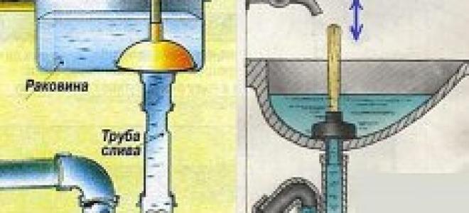 Вантуз для раковины