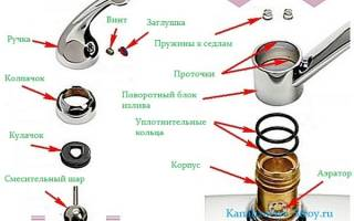 Как разобрать кухонный однорычажный смеситель